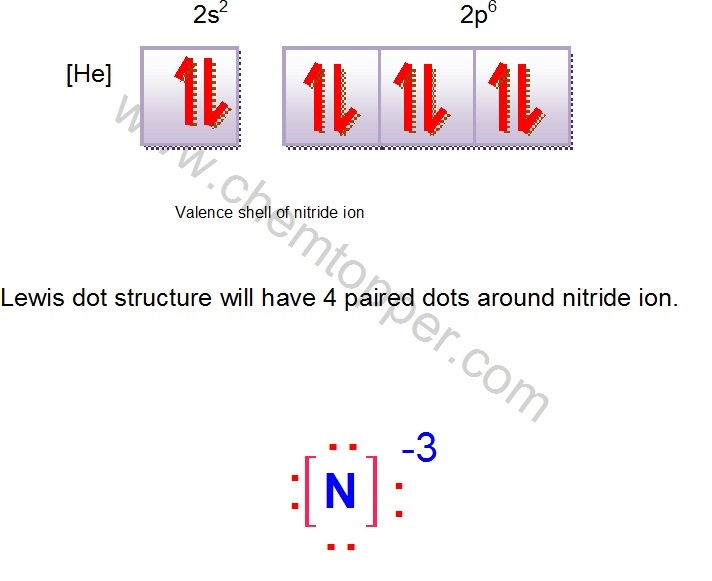 How To Draw Lewis Dot Structure